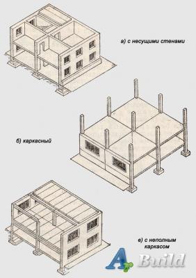 Конструктивные типы и схемы гражданских зданий, их пространственная жесткость.