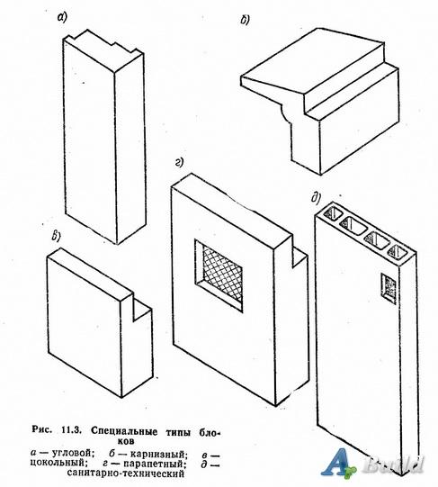Конструктивные схемы крупноблочных зданий.  Разрезка стен.
