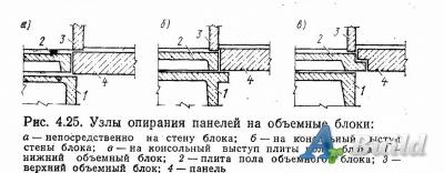 Блочно-панельные системы с применением объемных блоков.